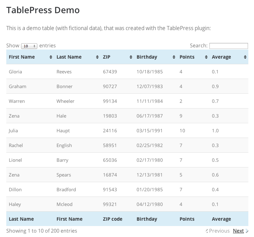 TablePress - best table plugins for wordpress