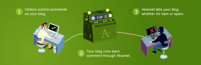 Akismet: WordPress malware scanner